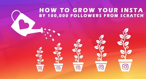 Ongoing Case Study – How to Grow your Instagram by 100,000 Followers From 0 in 2020